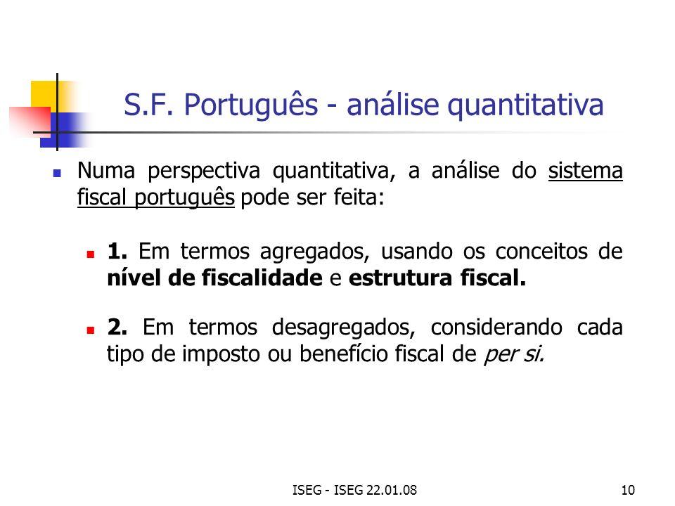 S.F. Português - análise quantitativa