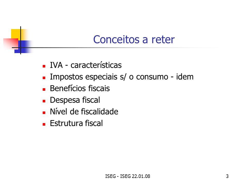 Conceitos a reter IVA - características