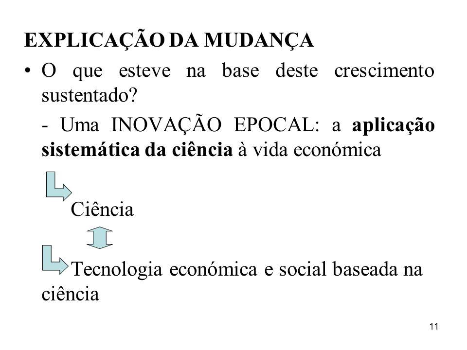 EXPLICAÇÃO DA MUDANÇA O que esteve na base deste crescimento sustentado - Uma INOVAÇÃO EPOCAL: a aplicação sistemática da ciência à vida económica.