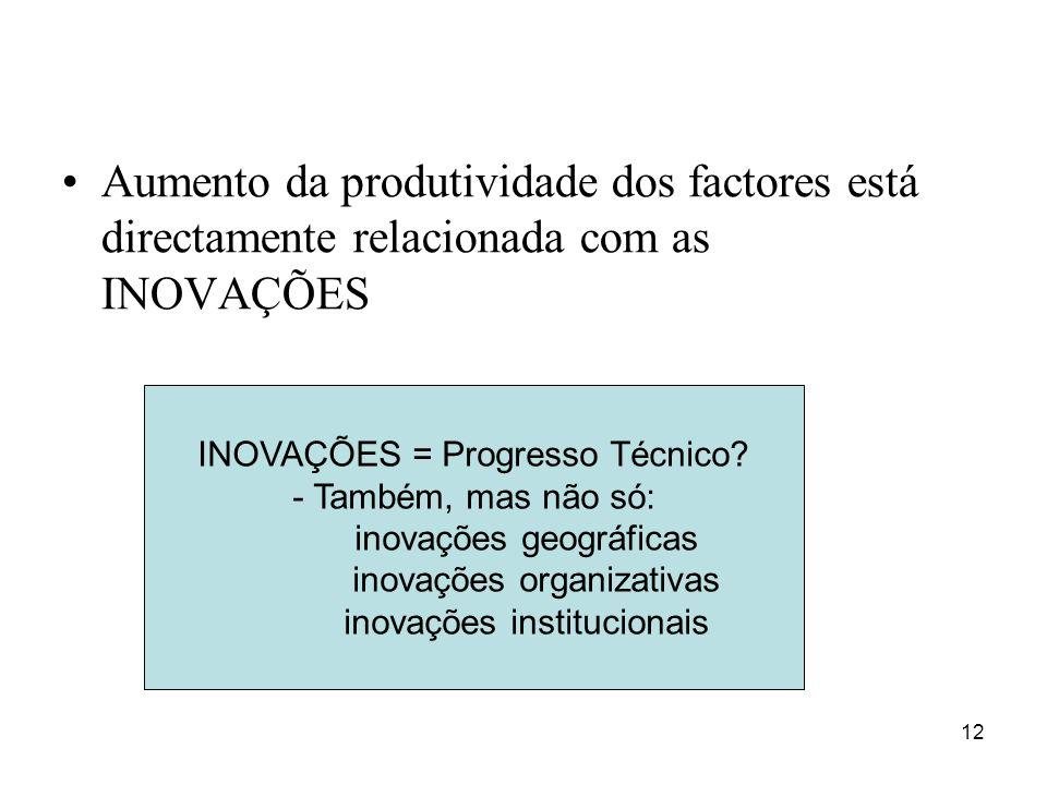 Aumento da produtividade dos factores está directamente relacionada com as INOVAÇÕES