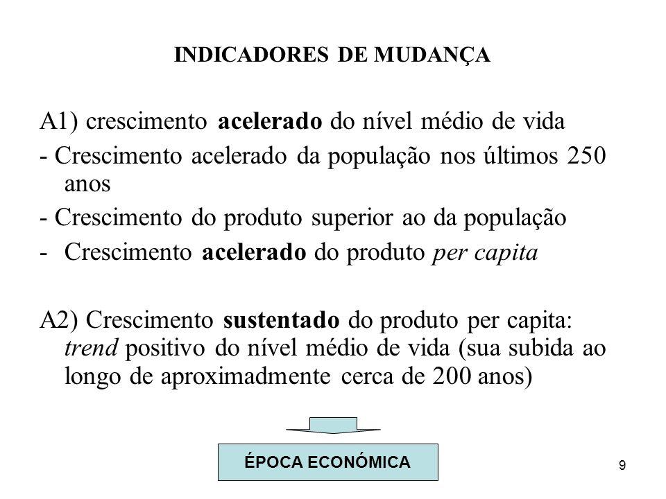 INDICADORES DE MUDANÇA
