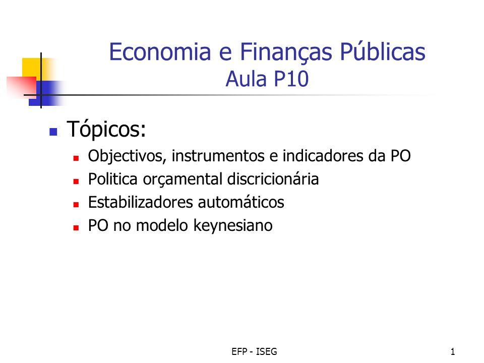Economia e Finanças Públicas Aula P10