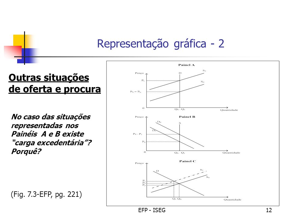 Representação gráfica - 2