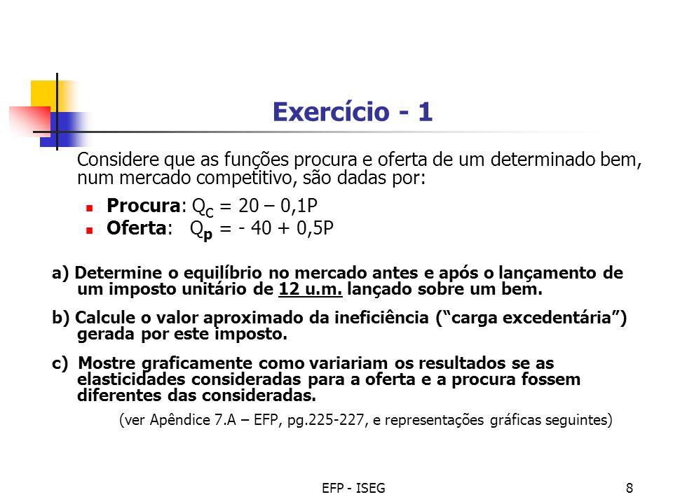 Exercício - 1 Procura: Qc = 20 – 0,1P Oferta: Qp = - 40 + 0,5P