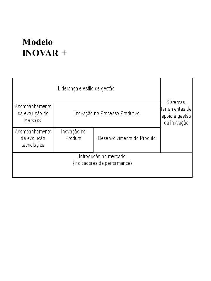 Modelo INOVAR +