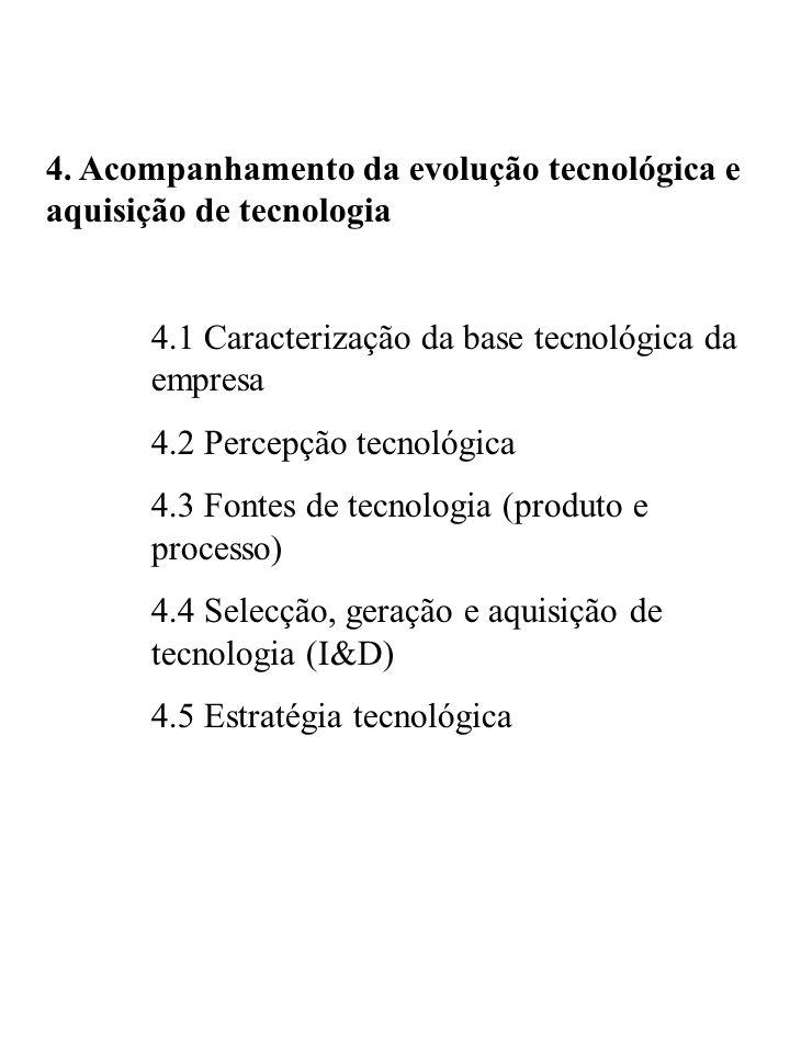 4. Acompanhamento da evolução tecnológica e aquisição de tecnologia