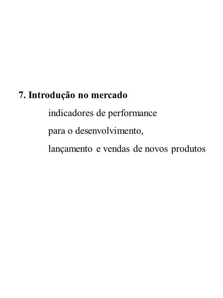 7. Introdução no mercado indicadores de performance.
