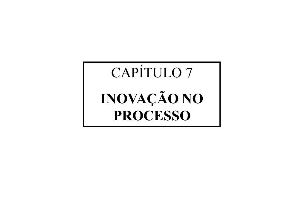 CAPÍTULO 7 INOVAÇÃO NO PROCESSO