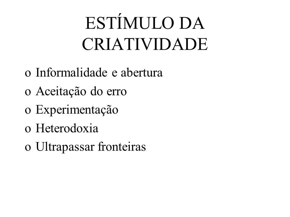 ESTÍMULO DA CRIATIVIDADE