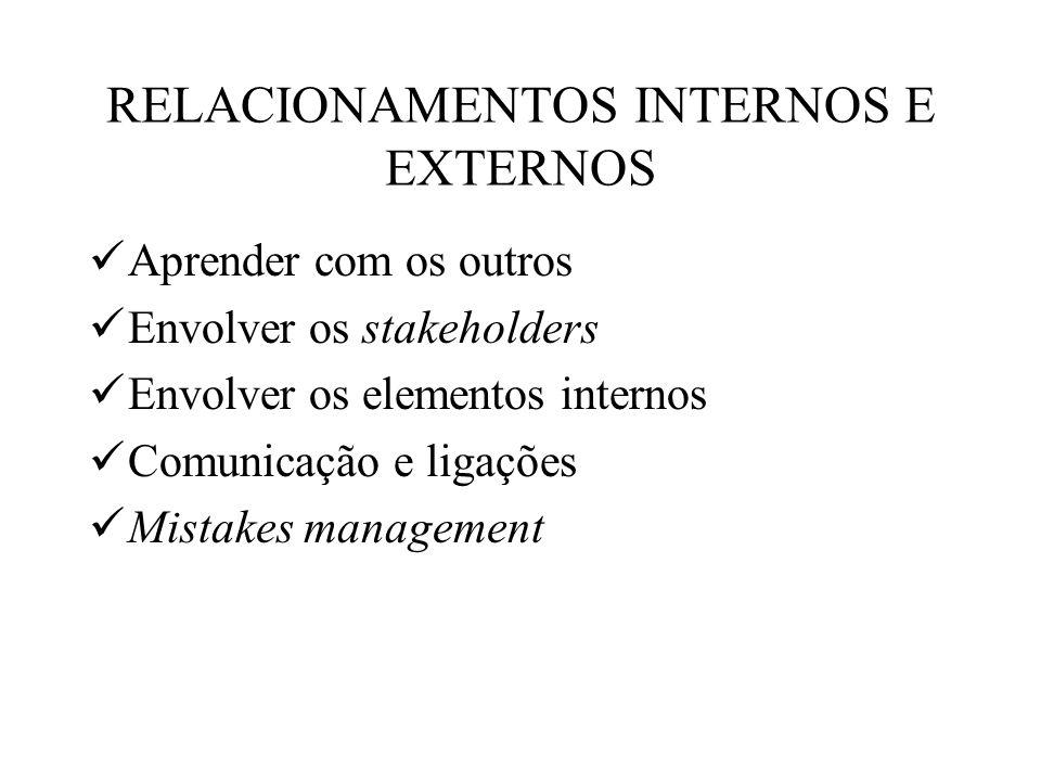 RELACIONAMENTOS INTERNOS E EXTERNOS