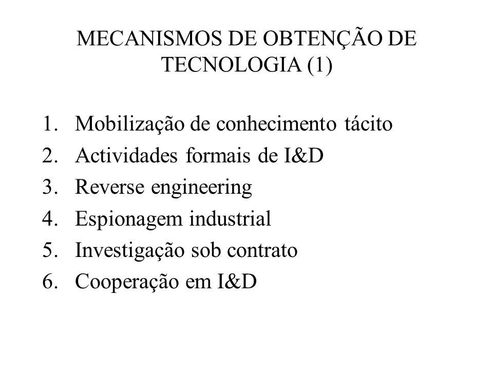 MECANISMOS DE OBTENÇÃO DE TECNOLOGIA (1)