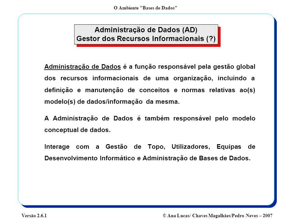 Administração de Dados (AD) Gestor dos Recursos Informacionais ( )