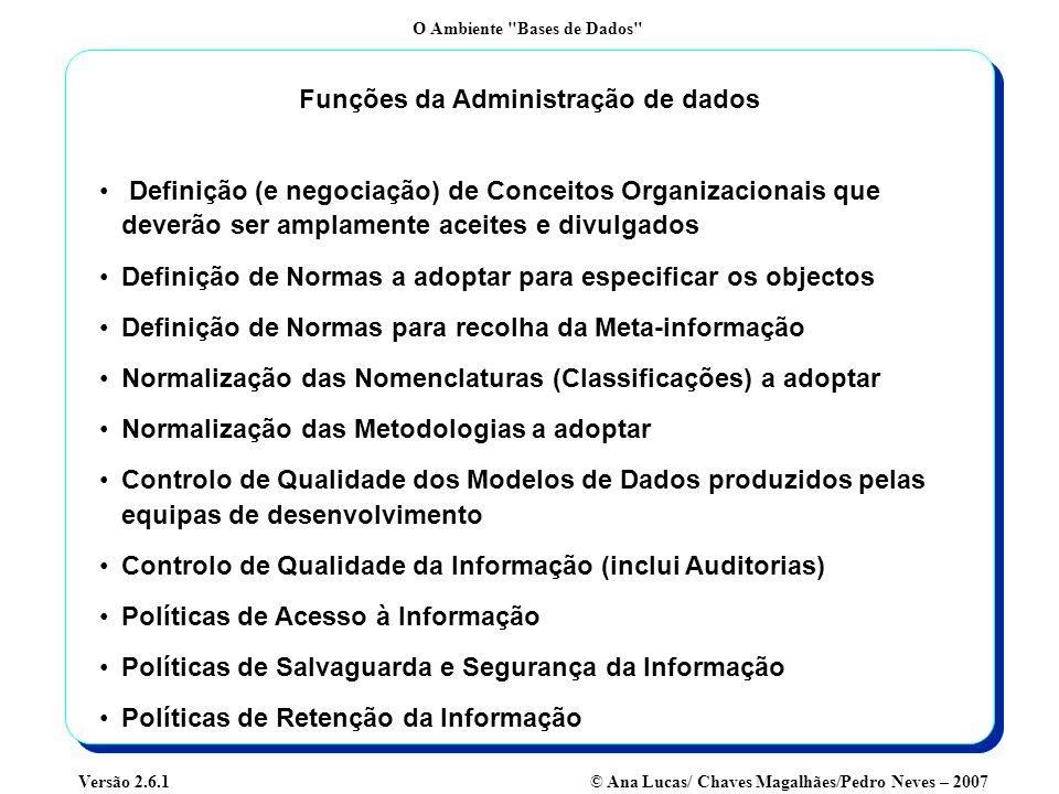 Funções da Administração de dados
