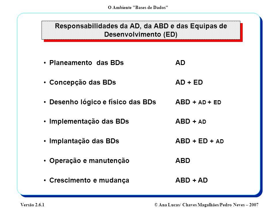 Responsabilidades da AD, da ABD e das Equipas de Desenvolvimento (ED)
