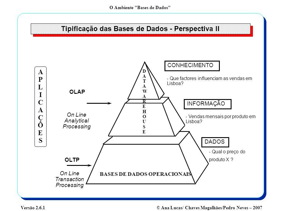 Tipificação das Bases de Dados - Perspectiva II