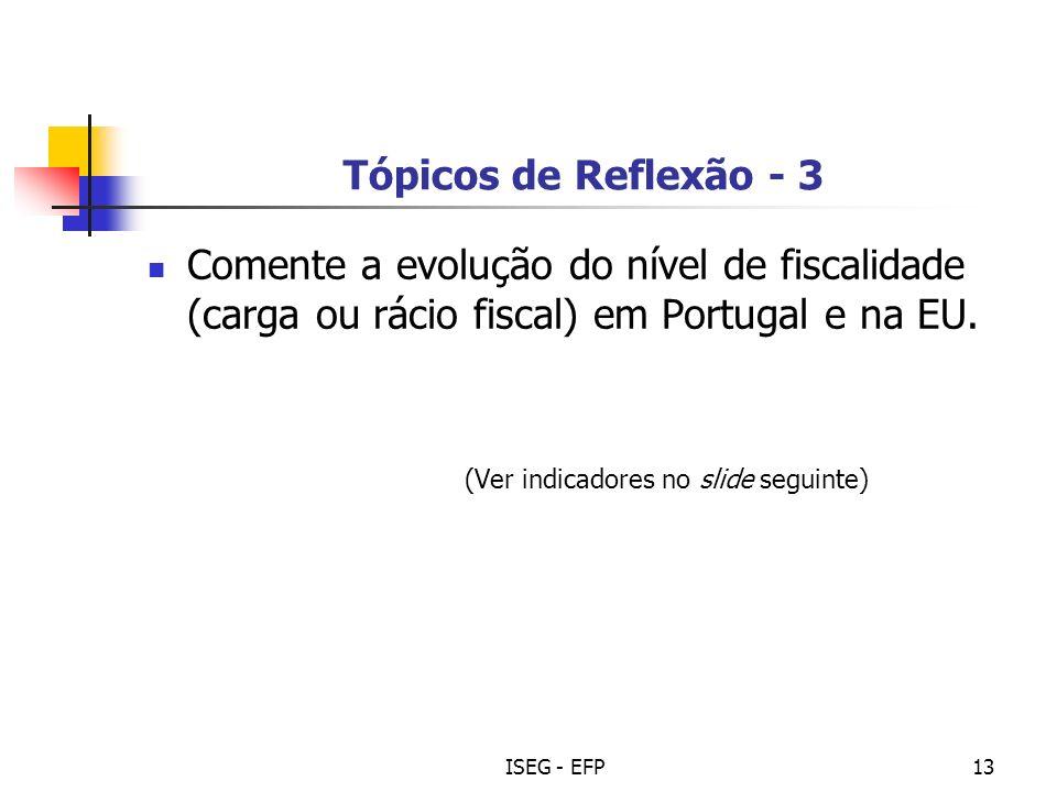 Tópicos de Reflexão - 3 Comente a evolução do nível de fiscalidade (carga ou rácio fiscal) em Portugal e na EU.