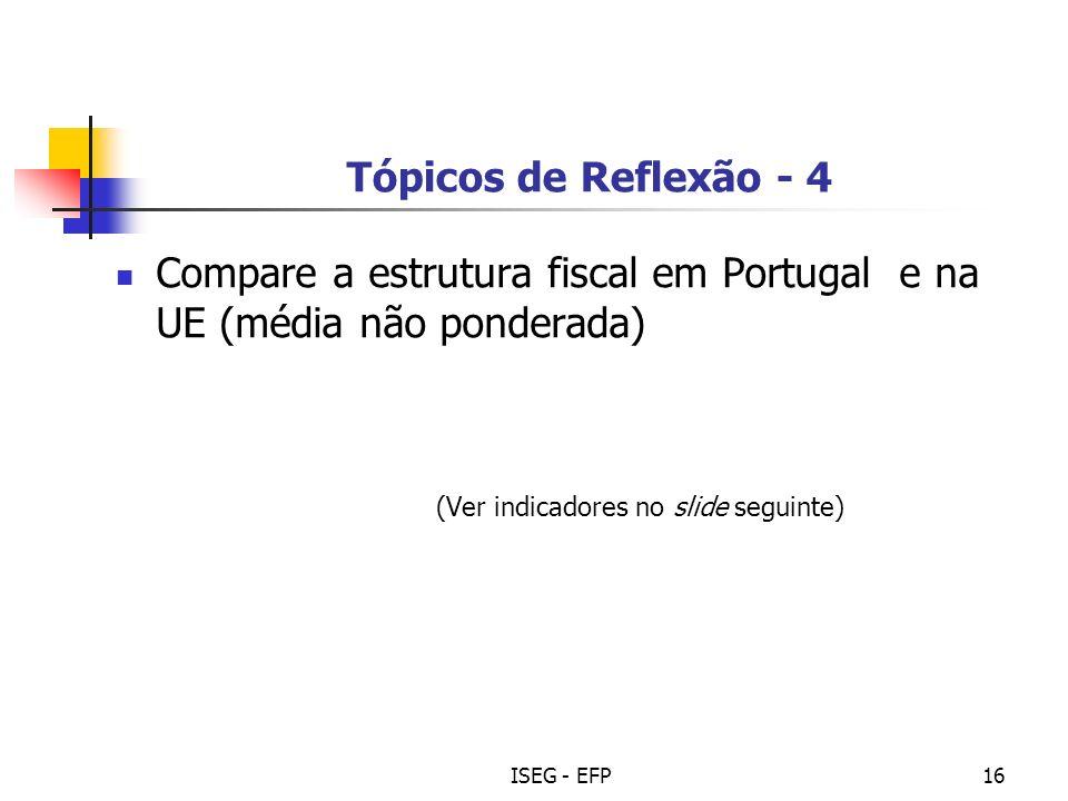 Compare a estrutura fiscal em Portugal e na UE (média não ponderada)