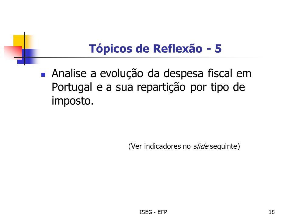Tópicos de Reflexão - 5 Analise a evolução da despesa fiscal em Portugal e a sua repartição por tipo de imposto.
