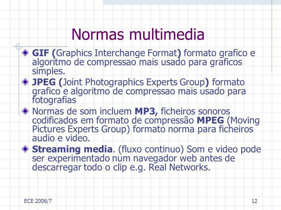 Normas multimedia GIF (Graphics Interchange Format) formato grafico e algoritmo de compressao mais usado para graficos simples.