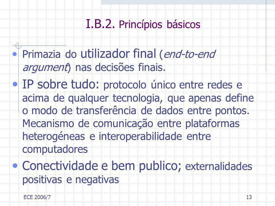 Conectividade e bem publico; externalidades positivas e negativas