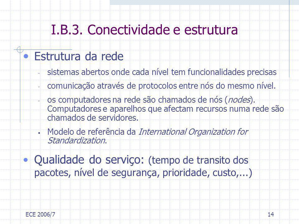 I.B.3. Conectividade e estrutura