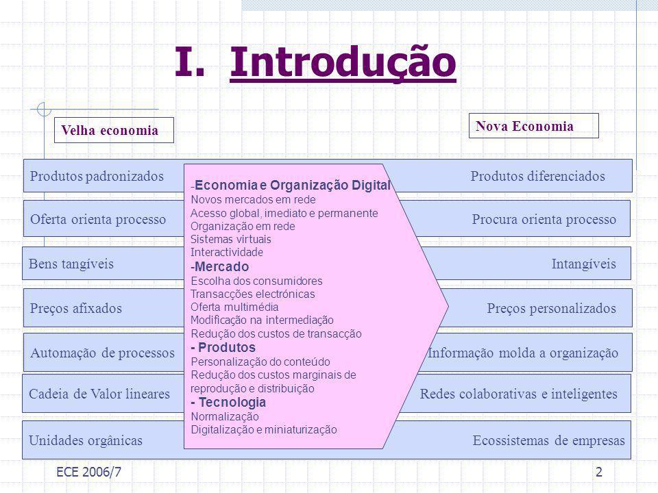 I. Introdução Nova Economia Velha economia