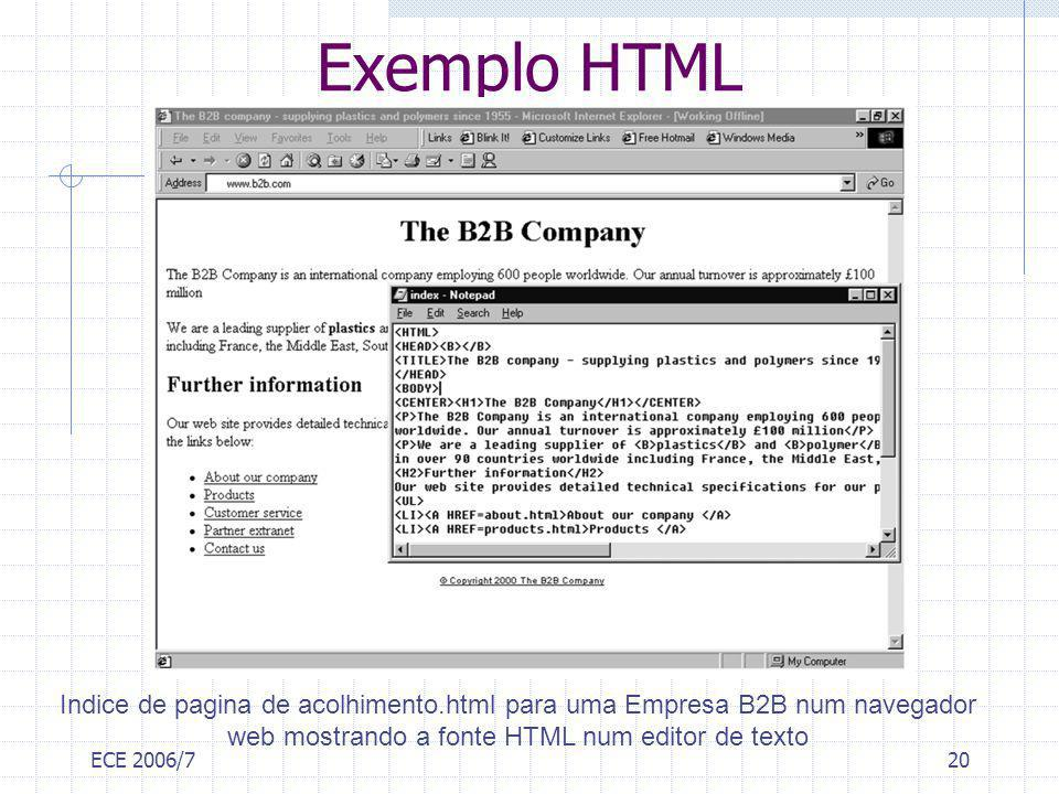 Exemplo HTML Exemplo: Product> <Action Value5 Delete /> <ProductID>118003-008</ProductID> </Product>