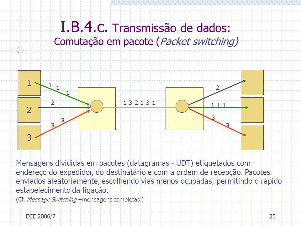 I.B.4.c. Transmissão de dados: Comutação em pacote (Packet switching)