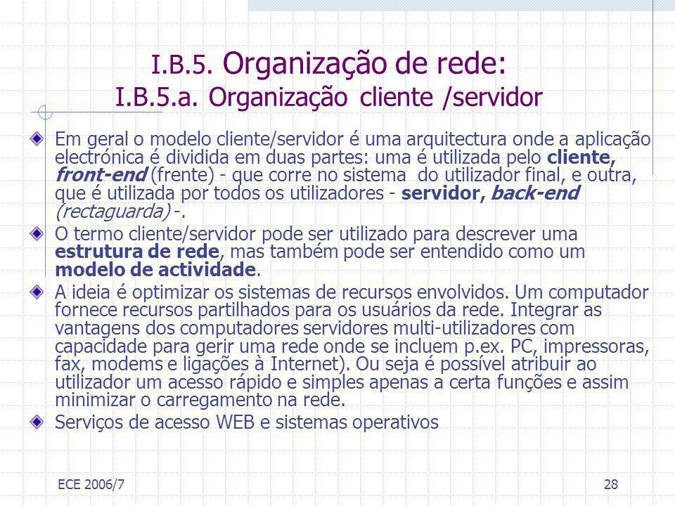I.B.5. Organização de rede: I.B.5.a. Organização cliente /servidor
