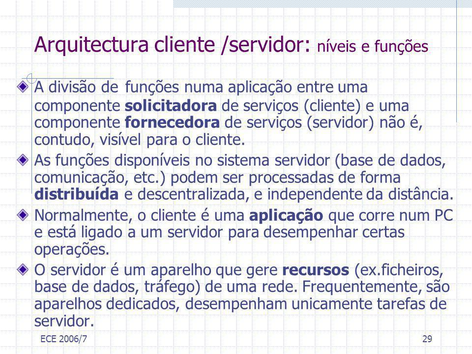 Arquitectura cliente /servidor: níveis e funções