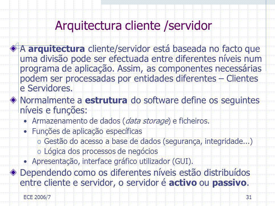 Arquitectura cliente /servidor