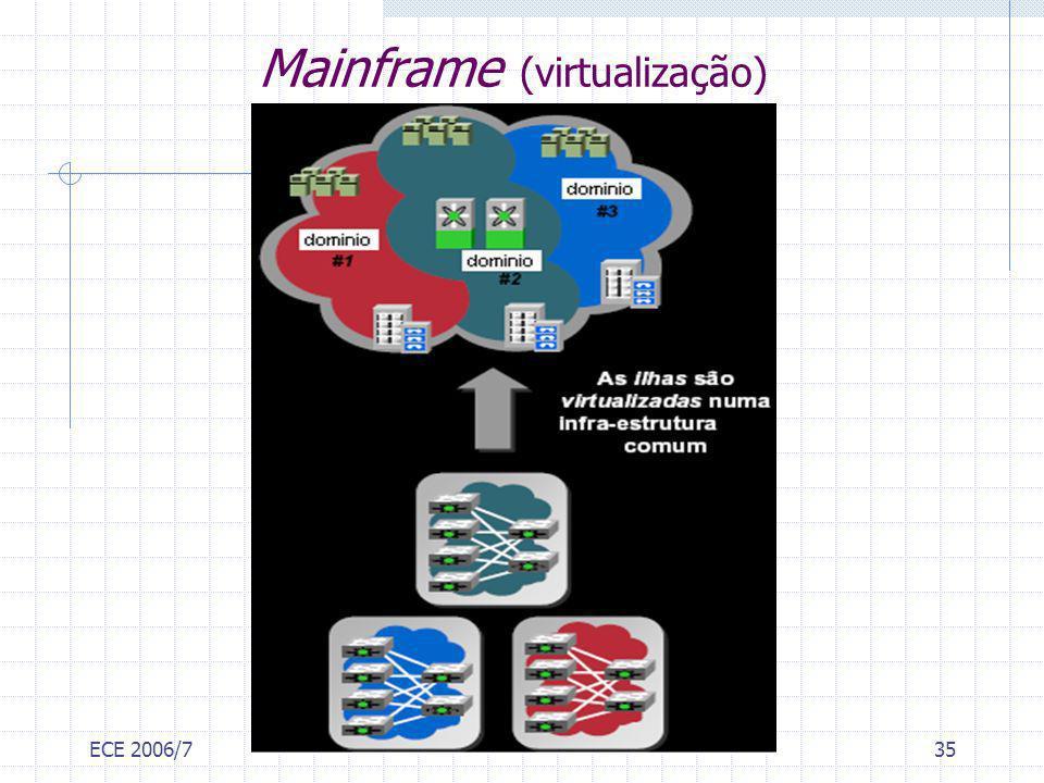 Mainframe (virtualização)