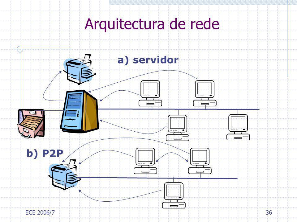 Arquitectura de rede a) servidor b) P2P ECE 2006/7