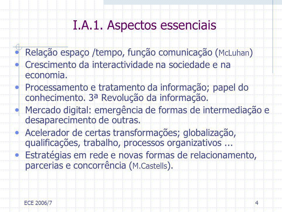 I.A.1. Aspectos essenciais