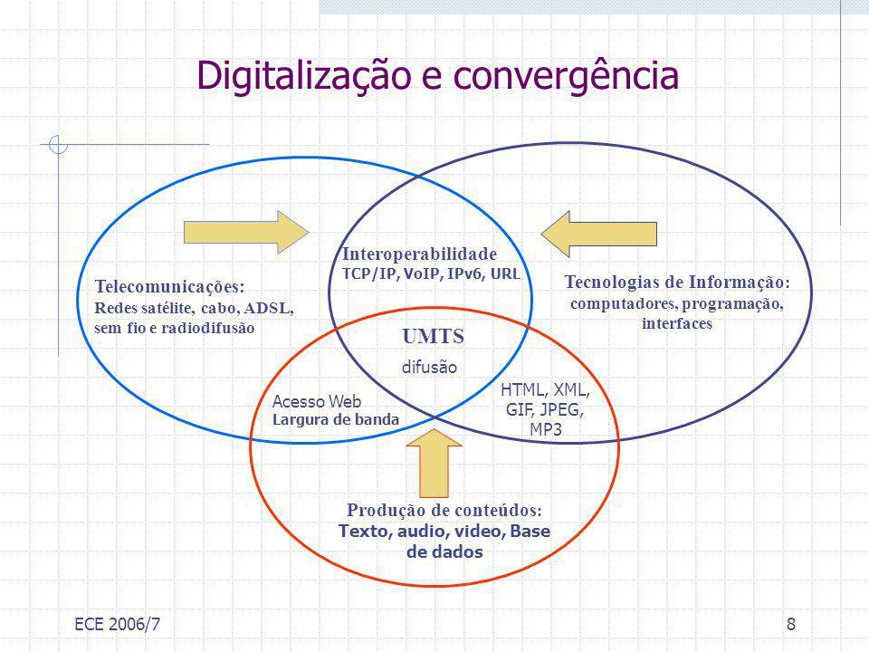 Digitalização e convergência