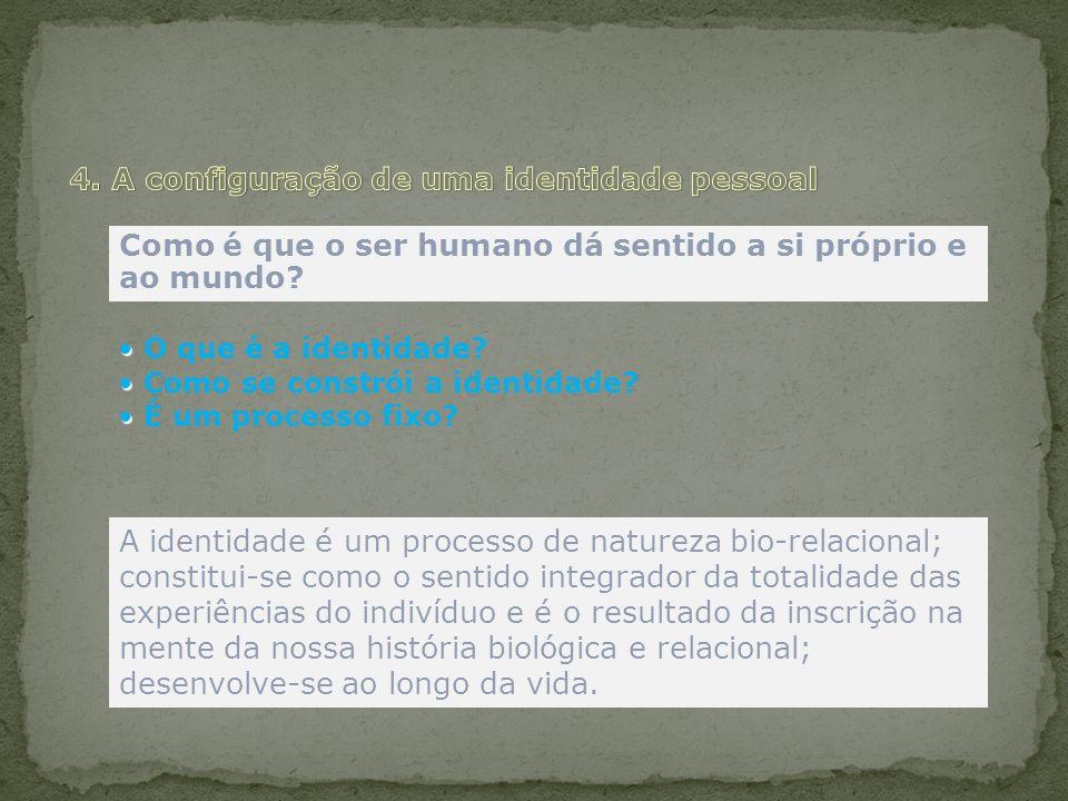 4. A configuração de uma identidade pessoal