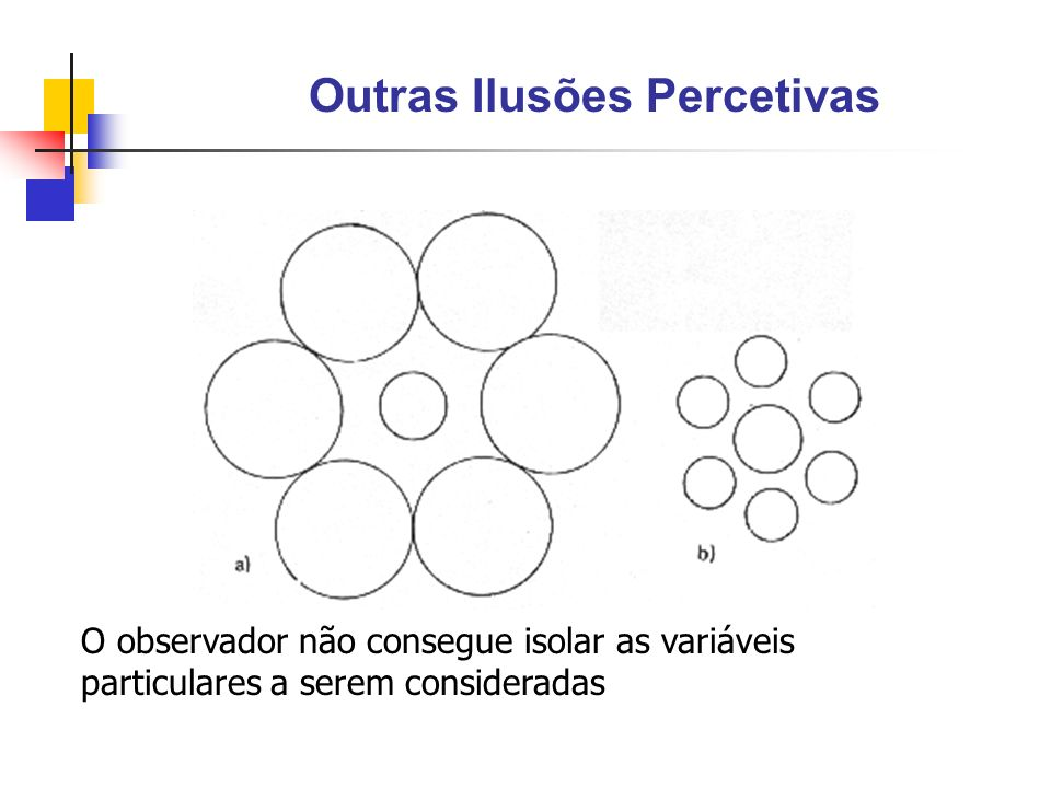 Outras Ilusões Percetivas