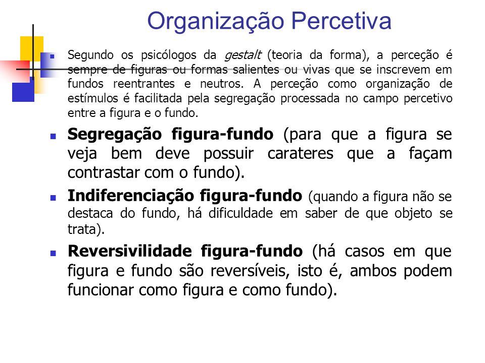 Organização Percetiva