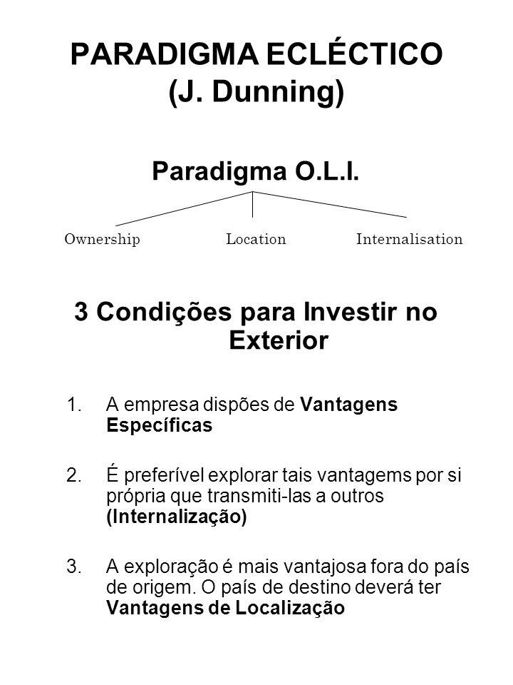 PARADIGMA ECLÉCTICO (J. Dunning)