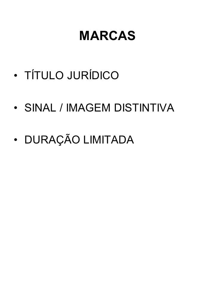 MARCAS TÍTULO JURÍDICO SINAL / IMAGEM DISTINTIVA DURAÇÃO LIMITADA