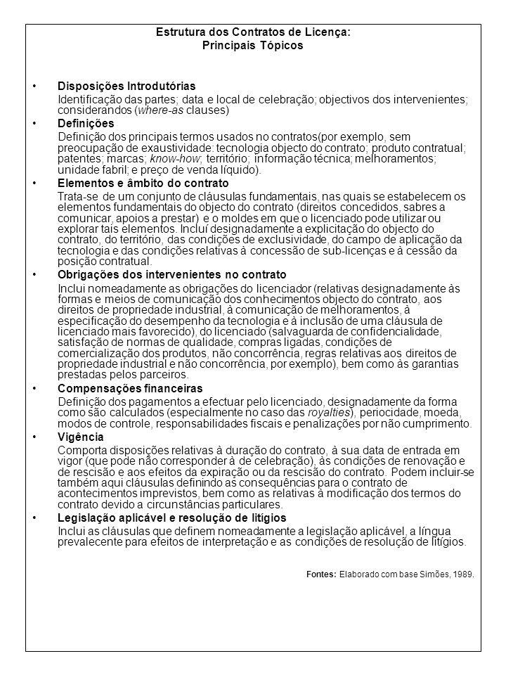 Estrutura dos Contratos de Licença: