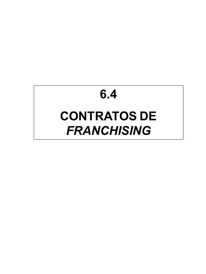 CONTRATOS DE FRANCHISING