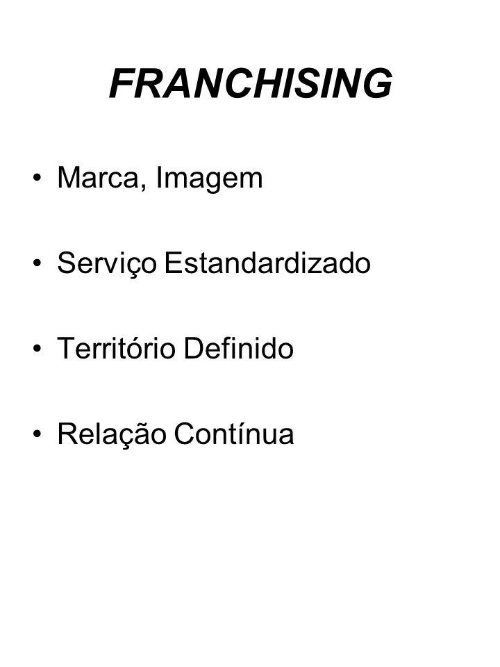 FRANCHISING Marca, Imagem Serviço Estandardizado Território Definido