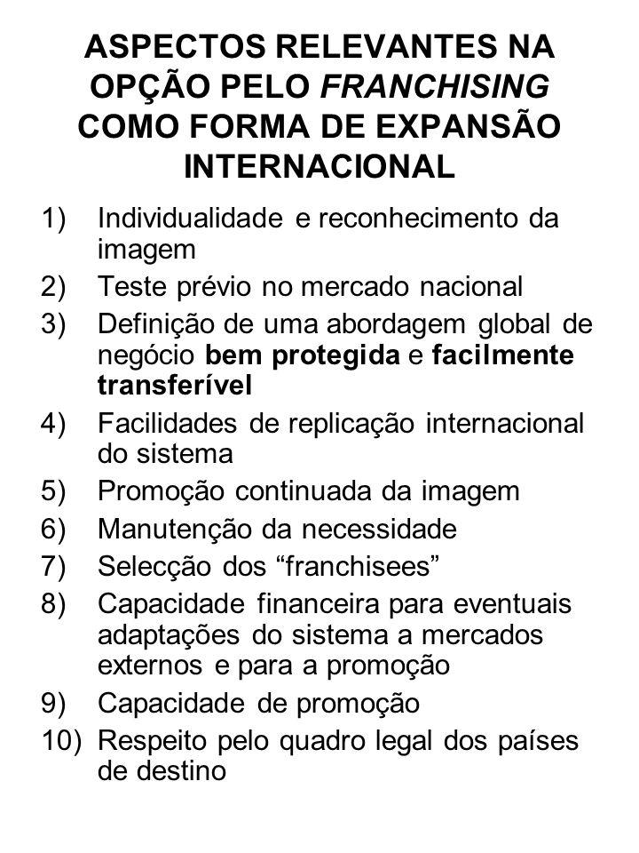ASPECTOS RELEVANTES NA OPÇÃO PELO FRANCHISING COMO FORMA DE EXPANSÃO INTERNACIONAL