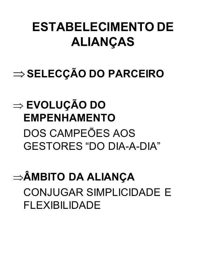 ESTABELECIMENTO DE ALIANÇAS