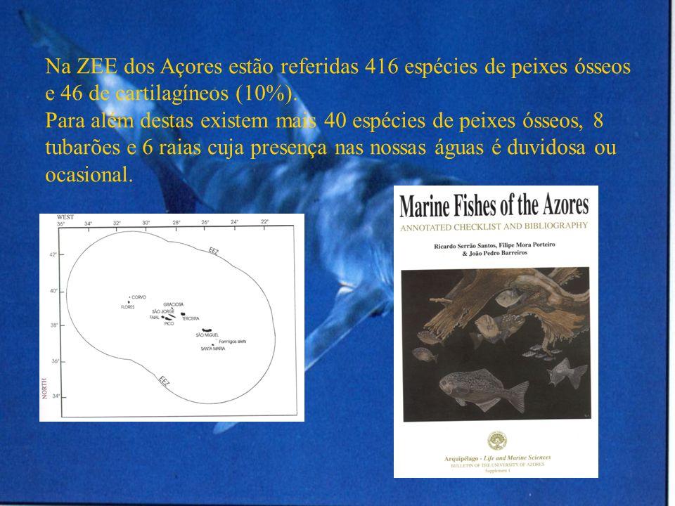 Na ZEE dos Açores estão referidas 416 espécies de peixes ósseos e 46 de cartilagíneos (10%).