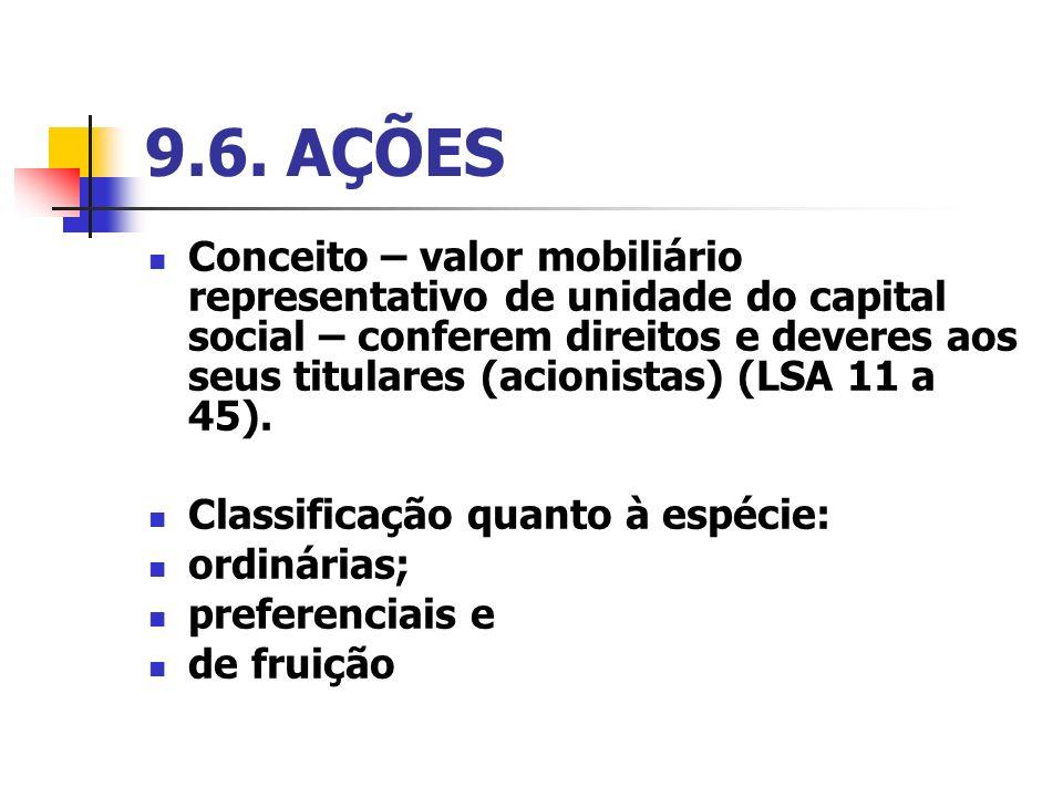 9.6. AÇÕES