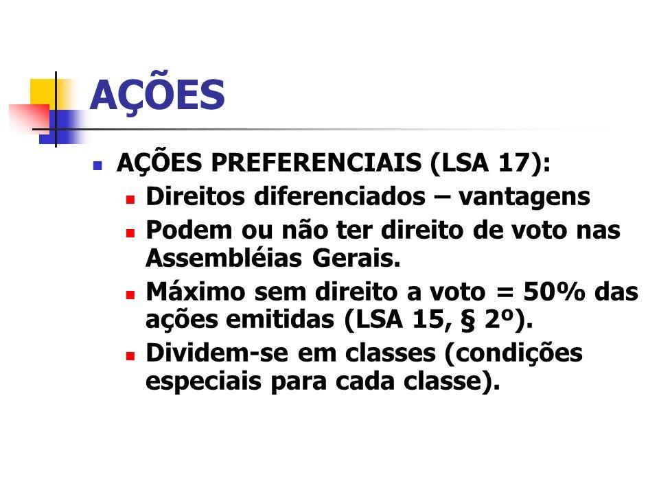 AÇÕES AÇÕES PREFERENCIAIS (LSA 17): Direitos diferenciados – vantagens