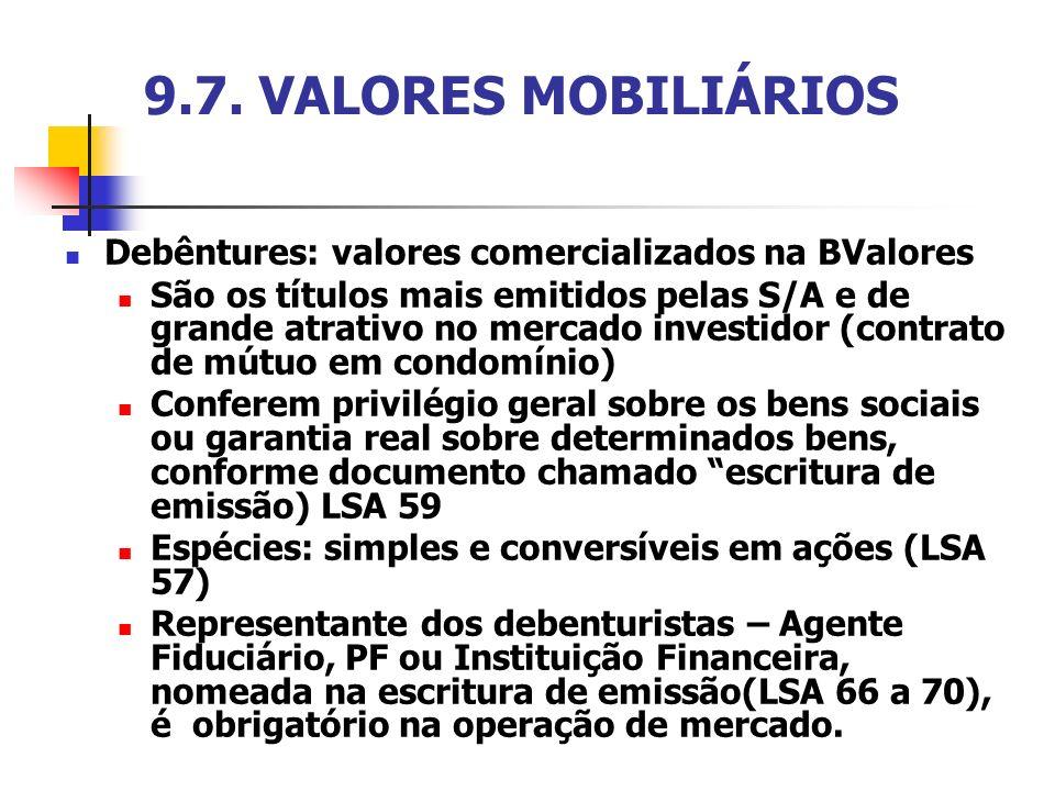 9.7. VALORES MOBILIÁRIOS Debêntures: valores comercializados na BValores.