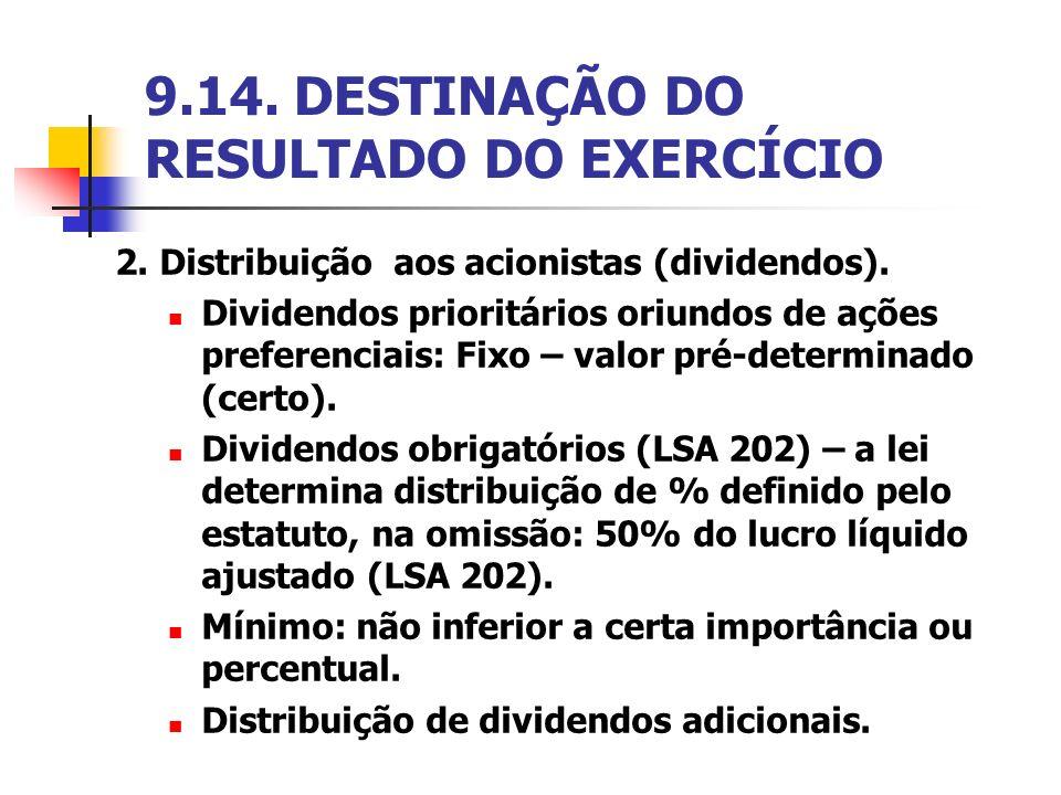 9.14. DESTINAÇÃO DO RESULTADO DO EXERCÍCIO